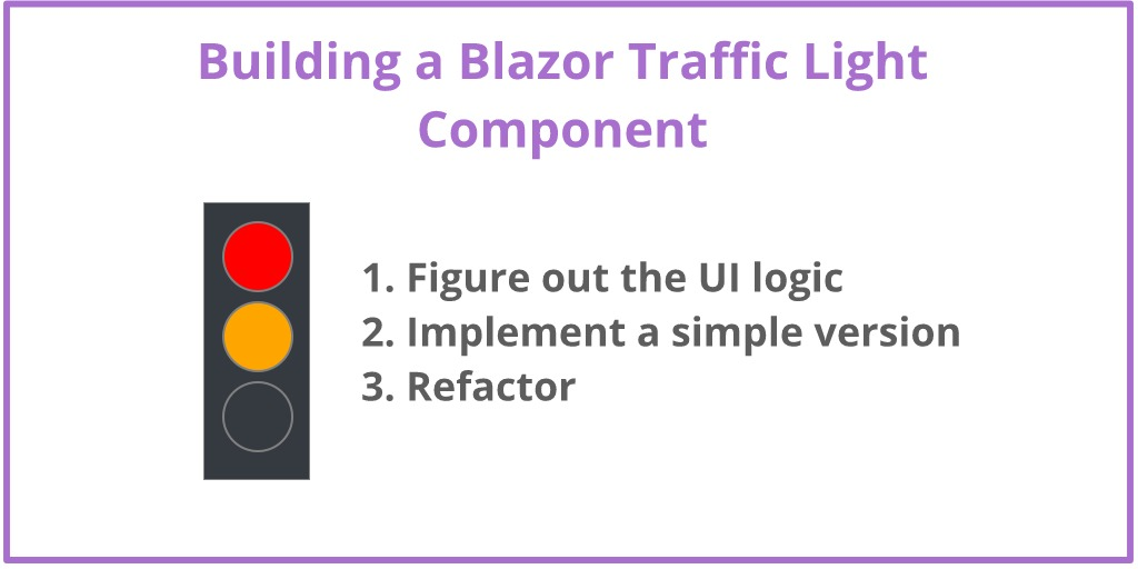 Blazor by Example - Build a simple traffic light