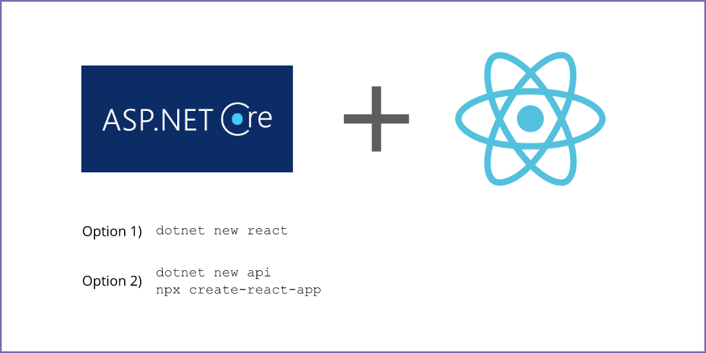 Best way to spin up a React plus ASP NET Core Web API